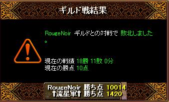 100617Gv結果