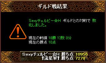 100618Gv結果