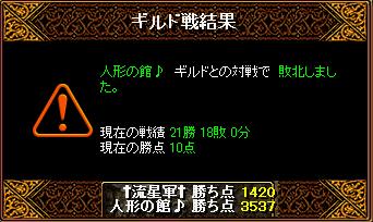 100722Gv結果