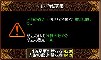 100818Gv結果