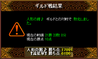 100828gv結果