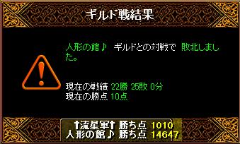 100908gv結果