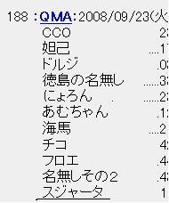 アニ関QMA部1