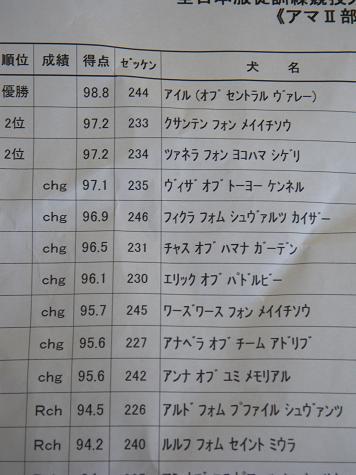 3/08成績