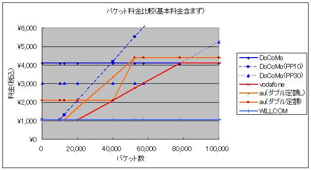 keitai_ryoukin1.jpg