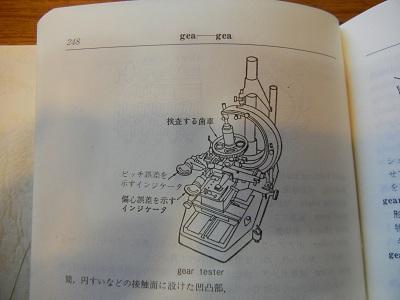 gear tester