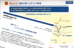 投資信託1Blog1