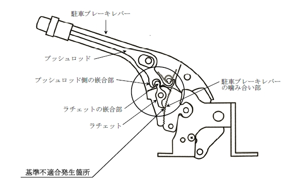 フィットのサイドブレーキ不具合部分の説明図