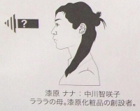 中川智咲子