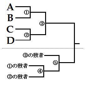 wbc_rule.jpg