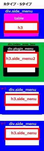 sRS_type.jpg