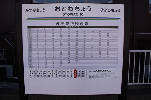 音羽町駅駅名表示札