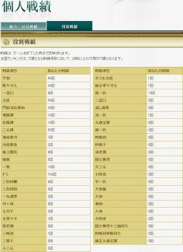 雀龍門090522_03