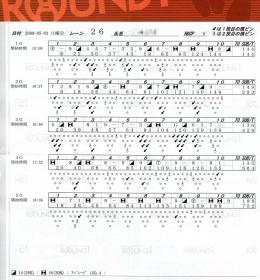 score_bowling090503.jpg