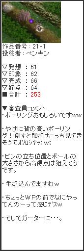 結果(・ω・)