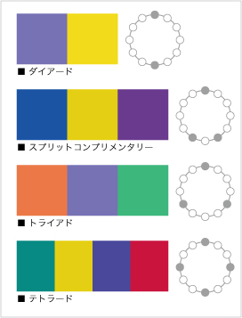 色彩調和3-220110204