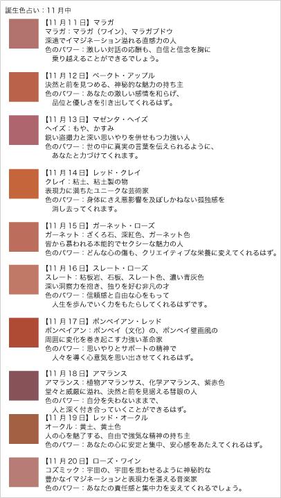 誕生色占い11月中20111126