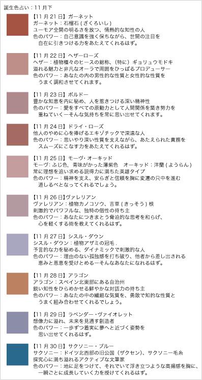 誕生色占い11月下20111202