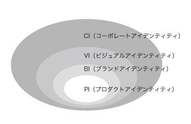 CI20110605