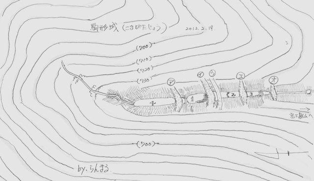 駒形城縄張図