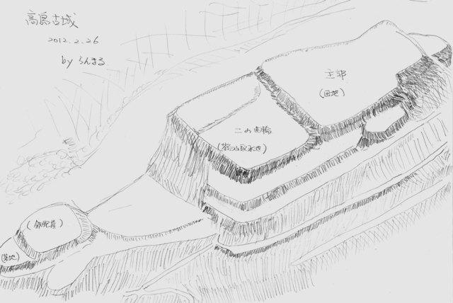 高島古城推定復元図
