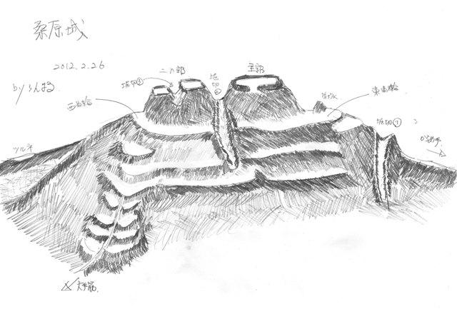 桑原城鳥瞰図