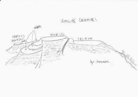 gokayamaIMG.jpg