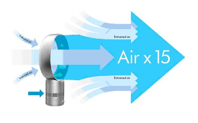 AirMultiplier_exp.jpg