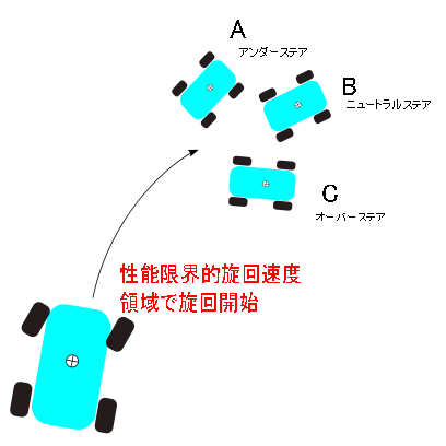 fig20100703-1.png