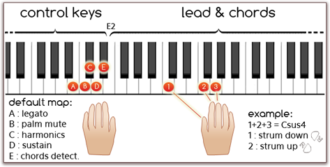 schema_keys.png
