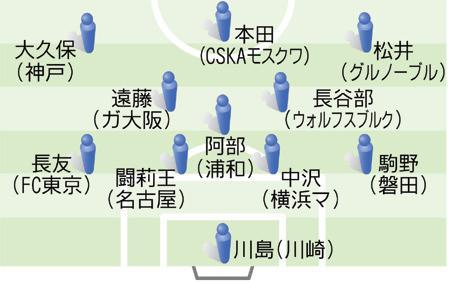 6月14日;日本VSカメルーン 日本布陣