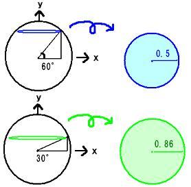 頂点の算出2
