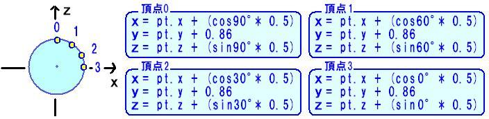 頂点の算出3