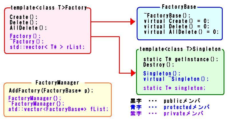 TemplateFactory.jpg