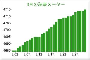 201203matome.jpg