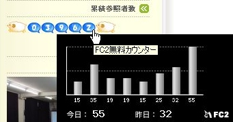 FC2 ViewCount
