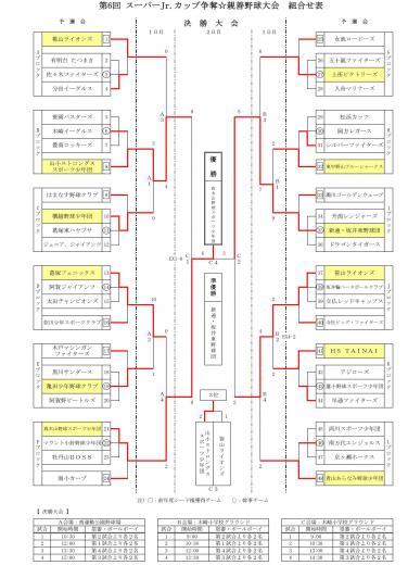 決勝結果最終_01