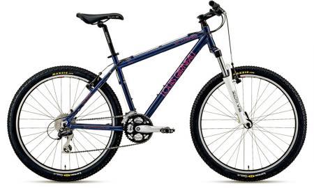 bike-33-casper-mnb.jpg