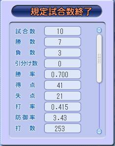 10_2009gentei_1.jpg