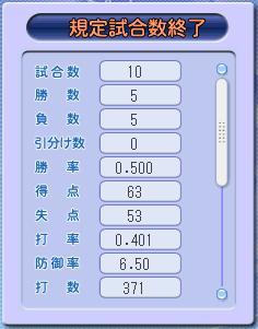 第10回2009限定リーグ①フル