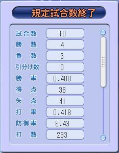11回2009限定リーグ①