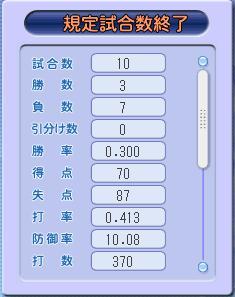 11回2009限定リーグ①フル