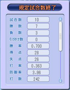 第8回2009限定リーグ①