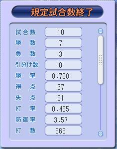 第8回2009限定リーグ①(フル)