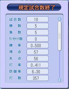 第9回2009限定リーグ①(フル)