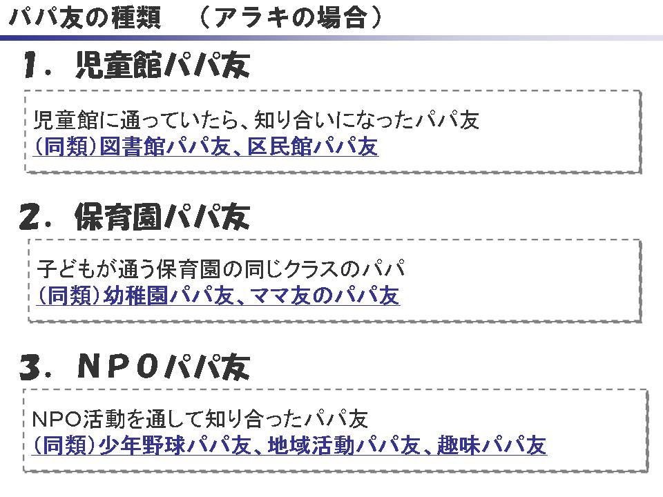20120115 江戸川パパスクール(荒木 写真抜き)