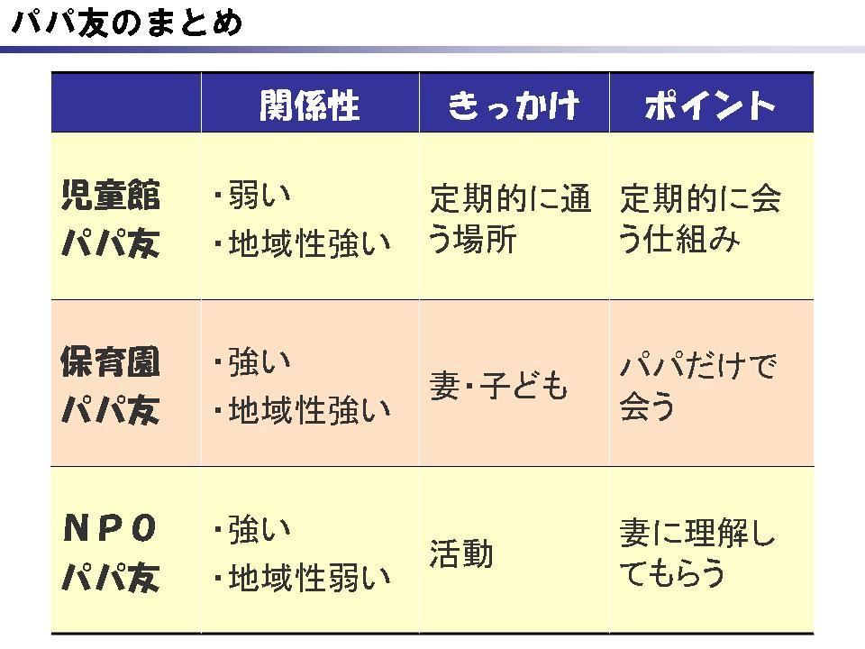 20120115 江戸川パパスクール(荒木 写真抜き)2