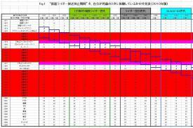 ライダー休止期間早見表_2010_1