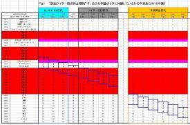 ライダー休止期間早見表_2010_2