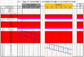 ライダー休止期間早見表_2010_3